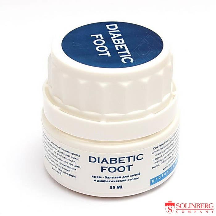 Американская диабетическая ассоциация сахар в крови